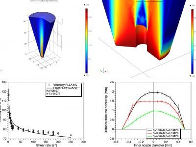 Badanie procesu formowania stożka roztworu polimeru w strumieniu powietrza