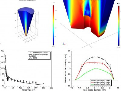 Investigation and modeling of pneumatic polymer solution jet formation
